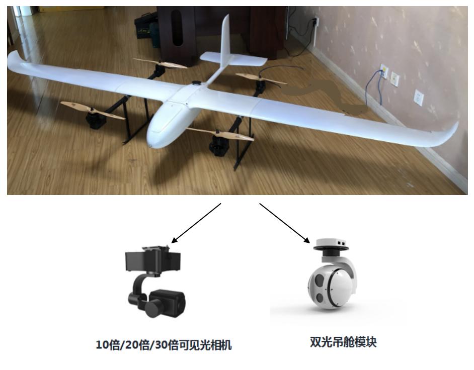 固定翼无人机应用于交通巡线的解决方案